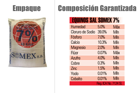 Equino Sal Somex 7%