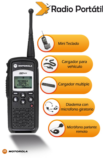 Comprar Radios Digitales DTR620