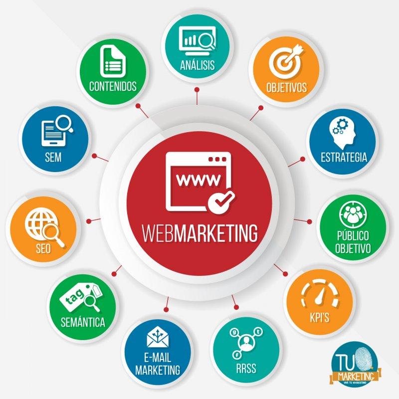 Comprar WebMarketing
