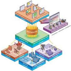 Bases informativas de datos