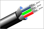 Cable Belden RGB