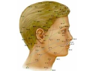 Pedido Terapia Neural