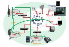 Sistemas de unificación de telecomunicaciones