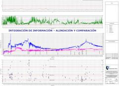 Evaluaciones ECDA (External Corrosion Direct