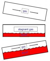 Evaluaciones ICDA (Internal Corrosion Direct