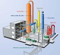 Control de Procesos Industriales